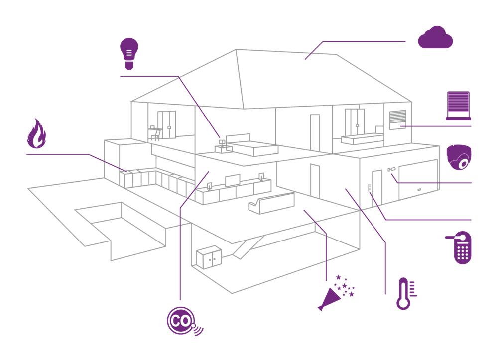 پروتکل هوشمند Buspro برند HDL تست شده در خانه های هوشمند بسیاری در سرتاسر ایران و جهان