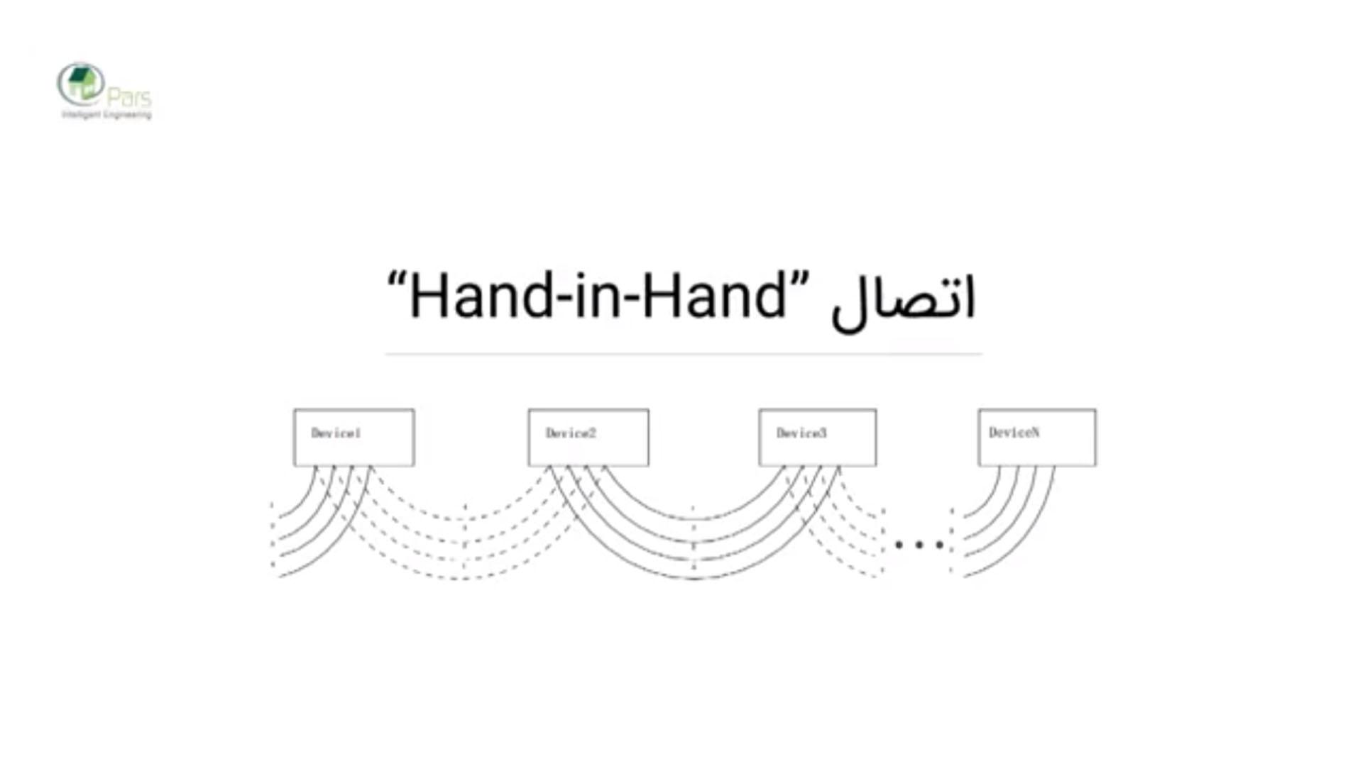 اتصال Hand in hand سیم کشی ساختمان هوشمند